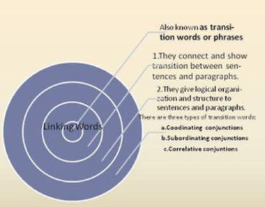 words-link