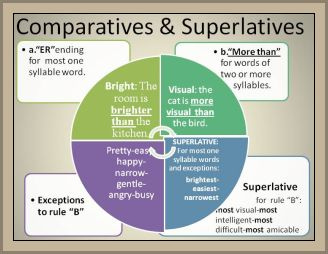 review-comparatives-superlatives